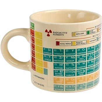 coffee tea mug choice of design periodic table