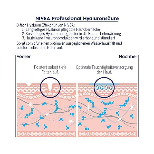 NIVEA PROFESSIONAL Ácido hialurónico, crema de noche facial, innovadora crema antiarrugas con ácido hialurónico, crema facial reafirmante para reducir las arrugas, 1 x 50 ml