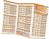 fallout loesungsbuch - Vergleich von