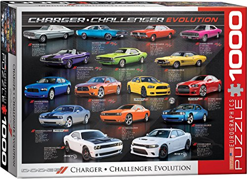 dodge-charger-challenger-evolution