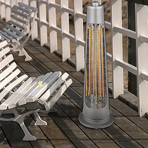 Panana QuarzHeizstrahler Haushaltsgeräte Infrarot Heizung: Heizstrahlersäule mit Oszillation spritzwassergeschützt, 2 Leistungsstufen, 450W / 900W - JR004