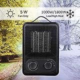 iBazal Chauffage électrique Céramique 1000w/1800w, Electrique Radiateur avec Thermostat, Petit Chauffage d'espace Ventilateur Réglage du Ventilateur Froid, Réchauffeur d'espace Personnel