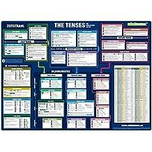 mindmemo Lernposter - The Tenses - Die englischen Zeiten - Grammatik Poster - Zusammenfassung - Lernhilfe