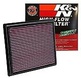 K&N 33-2443 Filtre à air de remplacement