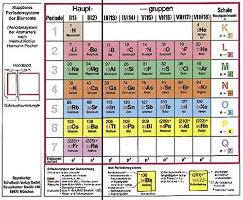 Periodensystem - Lexikon der Chemie