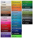 Klettband, zum aufnähen, 4 Meter, 20 mm breit in 37 Farben / Farbe: 09