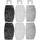 mumbi Ersatzfilter - Filter für den Luftreiniger AC4