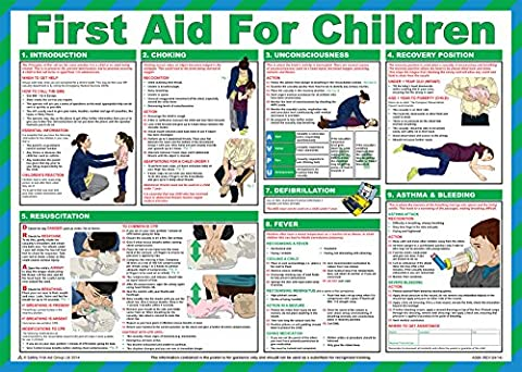 Safety First Aid Laminated First Aid For Children Poster