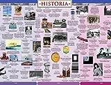 Best historia Pósteres - History Timeline: World War II (Historia Timelines) Review