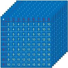 Digit Rolling Stempel Personalisierte Englisch Alphabet Nummer Symbol Scrapbooking DIY Gummi Stationery Buro Tisch Decor 11