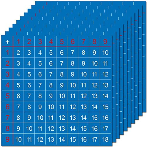 Aufkleber Sticker 1 + 1 Einspluseins Rechnen Lernen Addieren Zahlen Hilfe für Vorschule Kindergarten (10)