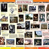 Best historia Pósteres - History Timeline: Art (Historia Timelines) Review