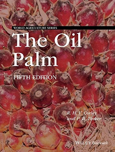the-oil-palm-world-agriculture-series