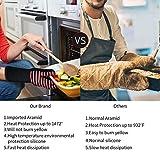 LoveFam BBQ Grillhandschuhe Hitzebeständig bi...Vergleich
