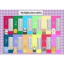 Poster table multiplication - Logiciel educatif fr math tables multiplication ...