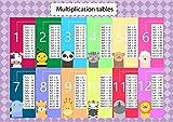 OFA Prints Tableau mural avec les tables de multiplication détaillées pour les enfants Tableau éducatif Tables de 1 à 12 Avec feuille d'exercice 33 x 48 cm