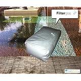 25 KG MEINPOOL24.DE FILTERGLAS FILTERGLASKUGELN 0,4-0,8 MM GLASKUGELN ANSTATT FILTERSAND