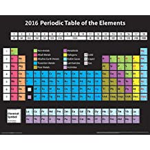 Amazon poster tabla periodica pster tabla peridica the big bang tehory urtaz Images