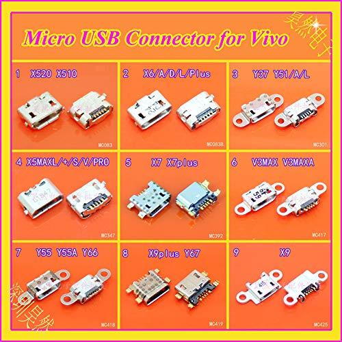 Gimax Mini-USB-Buchse für Vivo X520 X5 X6 X7 X9 X9plus Y37 Y55 V3MAX Ladeanschluss, 1 Stück, GMX-359B3F7154B0AA6CAF17864A09FEB35A, 4 X5MAX -