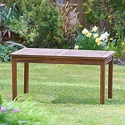Plant Theatre Hardwood Garden Sofa Table - Superb Quality