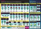 Schallsignale & Lichterführung: Schall- und Lichtsignale auf See erkennen und deuten