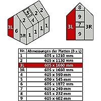 Jawoll Hohlkammerplatte für Gewächshaus Gartenhaus Treibhaus