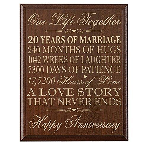 20. Hochzeitstag Wandschild Geschenke für Paar 20. Jahrestag Geschenke für her20th Hochzeit Jahrestag Geschenke für ihn Wunschdaten to Remember 30,5cm W x 38,1cm H By (Cherry) (Geschenke Dayspring)