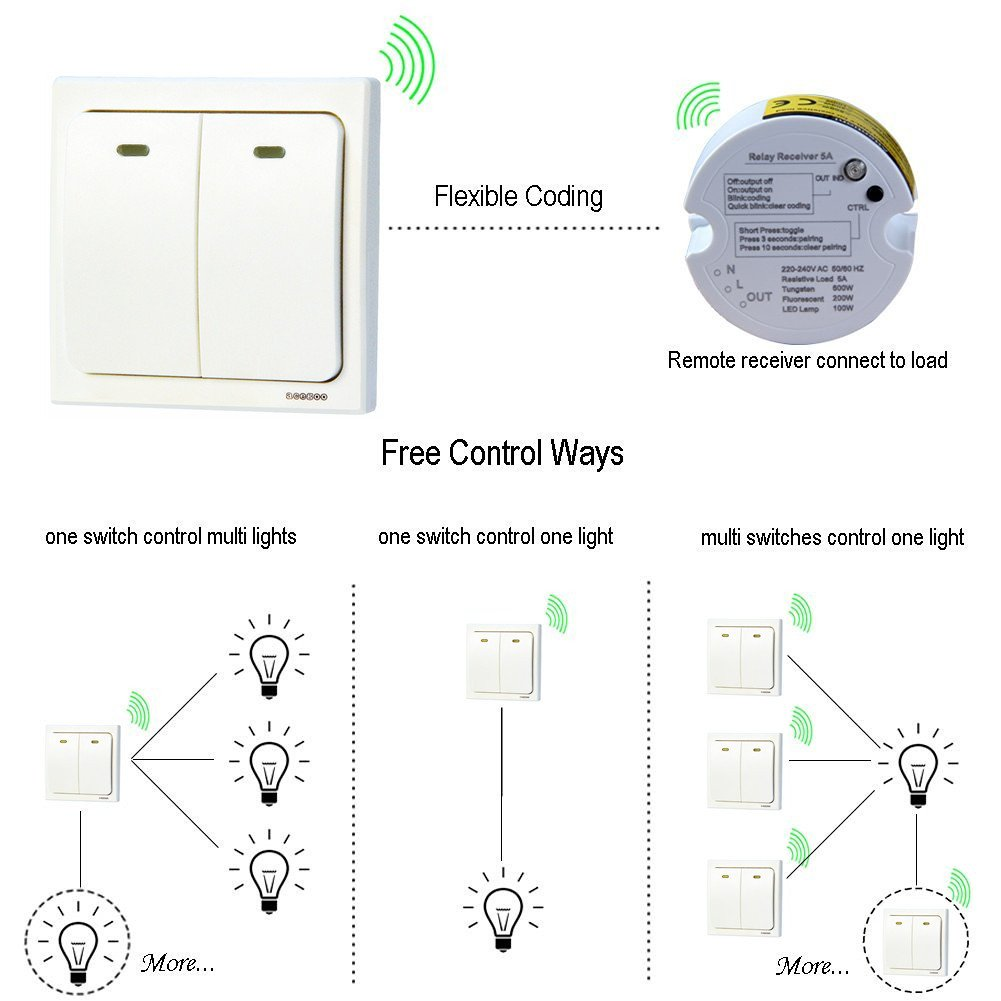Acegoo Wireless Light Switch 2 Gang Selfpowered Smart Wall No Wiring Self Powered Battery Remote Control House Lighting Appliances On Off Works With