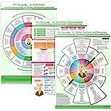 [3er Set] GFK-Navigator Trilogie komplett - GFK-Navigator für Gewaltfreie Kommunikation + GFK-Navigator für Gefühle + GFK-Navigator für Bedürfnisse: (DINA4, laminiert)