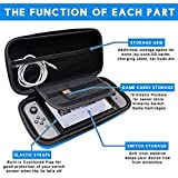 Nintendo Switch Case, Keyye Portable Waterproof Travel Carrying Pouch with Hard Protective Shell and Larger Storage Space for 10 Game Cartridges, Switch Console and Other Nintendo Accessories,Blue