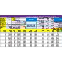 Multi-function Mortgage Loan Amortization Saver [Download]