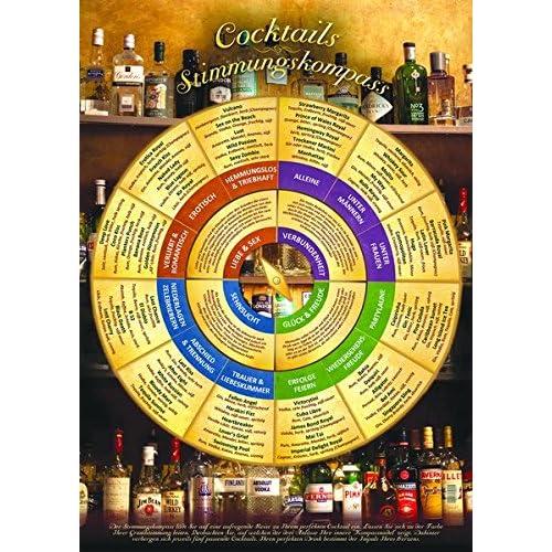 Cocktails Stimmungskompass für die Wand (DIN-A2 2017) - Welcher Cocktail soll es sein? Entscheiden Sie nach Stimmung, Anlass und Geschmack: Für ... und für Ihre Hausbar und Cocktailparty