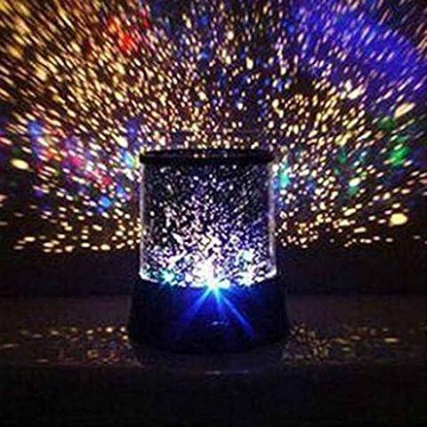 Safeinu creative luce LED pieghevole libro luce strana Mini USB piccolo notte lampada da comodino lampada regalo blu Sky