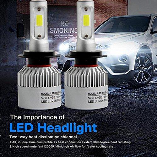 CICIYONER H3 H4 H7 H11 H13 110W 16000LM LED Scheinwerfer Umbausatz Auto Beam Bulb Driving Lampe 6000K (H7)