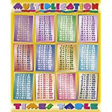 Poster table multiplication - Affiche table de multiplication ...