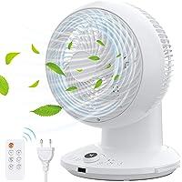 Ventilateur de Circulation,Ventilateur Silencieux avec Télécommande Mode 3D Oscillation 360°- 4 Vitesses- Minuterie 8h…