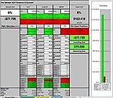 """""""Das Geheimnis der Reichen"""" SOS Simplicity of Success, Geld, Gewinn, Reichtum, Trading, Investment,"""