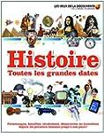 Histoire: Toutes les grandes dates