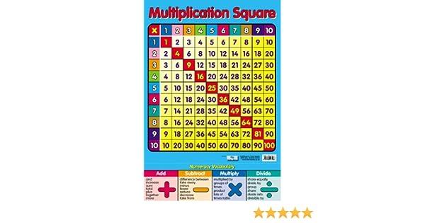 Carr/é des Tables de Multiplication Mini Poster 40 x 60 cm Plastifi/é