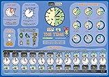 mindmemo Lernposter - TIME - What's the time? - Die Uhrzeit auf Englisch lernen - geniale Lernhilfe - DinA2 PremiumEdition