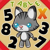 TABUADA MULTIPLICATION TABLES