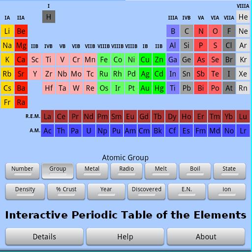 Interactive periodic table of elements amazon appstore for interactive periodic table of elements amazon appstore for android urtaz Choice Image