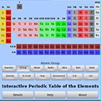 Interactive Periodic Table of Elements