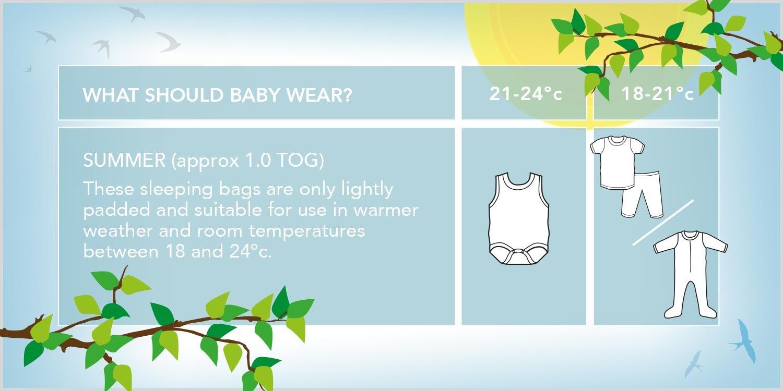 Saco de dormir de verano para bebé Slumbersac 1.0 Tog manzana roja 6-18 meses/90cm