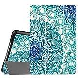 iPad Mini 4 Hülle - Fintie Ultradünn Superleicht Cover Schutzhülle Tasche Case mit Ständer und Auto Sleep/Wake Funktion für Apple iPad Mini 4, smaragdblau