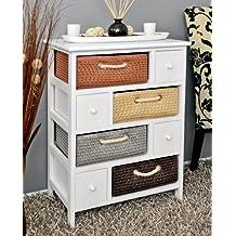 suchergebnis auf f r kommode tiefe 25 cm. Black Bedroom Furniture Sets. Home Design Ideas