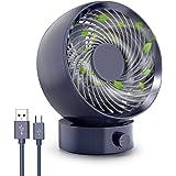 Rustige bureauventilator met gratis snelheden, RATEL Draagbare Mini USB gevoede Desktop Ventilator, 20 Graden aanpassing, Ide