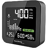 Technoline Monitor WL1025 CO2-monitor, CO2-mes, CO2-meter, zwart