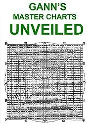 Gann's Master Charts Unveiled (English Edition)