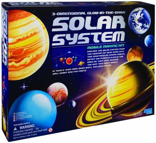Solarsystem groß, Mobile-Baukasten Planet Mobile
